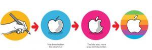 سیب گاز زده اپل