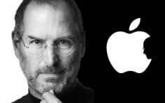 روند تکامل لوگوی شرکت اپل