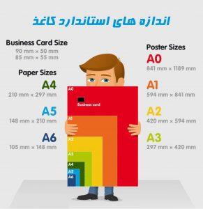 اندازه های استاندارد کاغذ