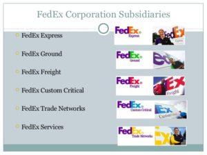 زیرمجموعه های شرکت فدکس